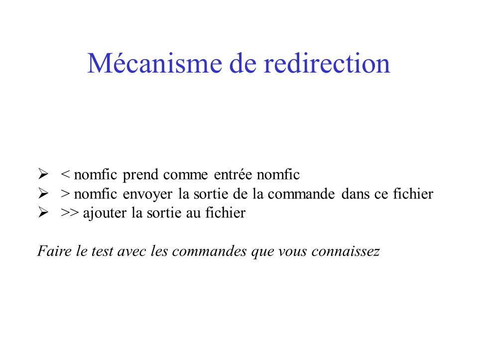 Mécanisme de redirection < nomfic prend comme entrée nomfic > nomfic envoyer la sortie de la commande dans ce fichier >> ajouter la sortie au fichier