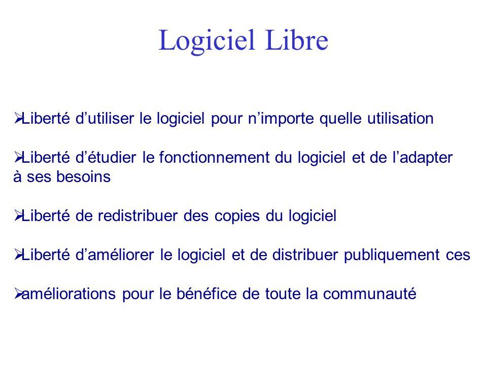 Logiciel Libre Liberté dutiliser le logiciel pour nimporte quelle utilisation Liberté détudier le fonctionnement du logiciel et de ladapter à ses beso