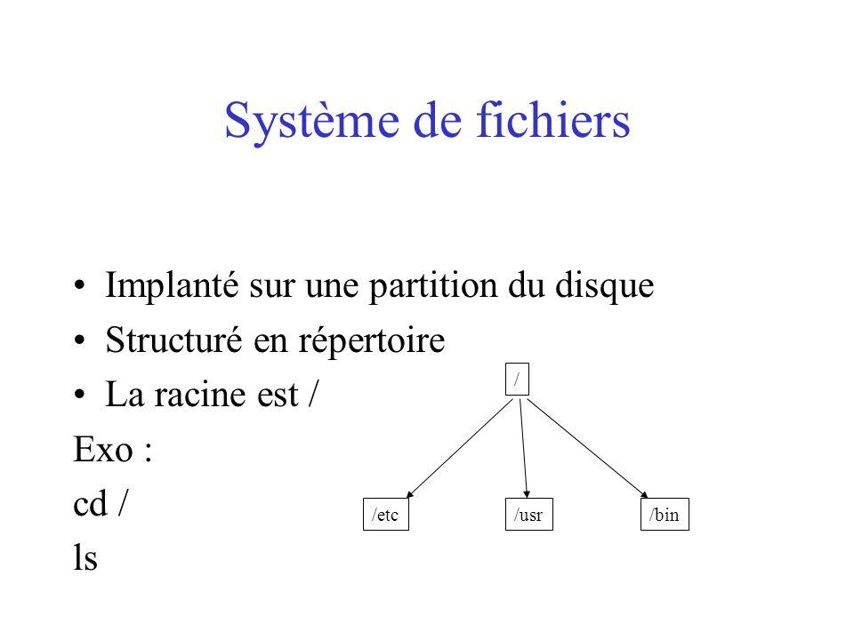 Système de fichiers Implanté sur une partition du disque Structuré en répertoire La racine est / Exo : cd / ls /bin/etc/usr /