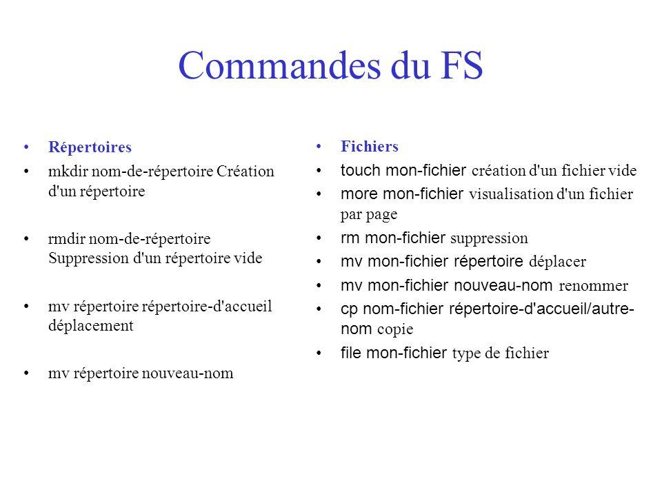 Commandes du FS Répertoires mkdir nom-de-répertoire Création d'un répertoire rmdir nom-de-répertoire Suppression d'un répertoire vide mv répertoire ré