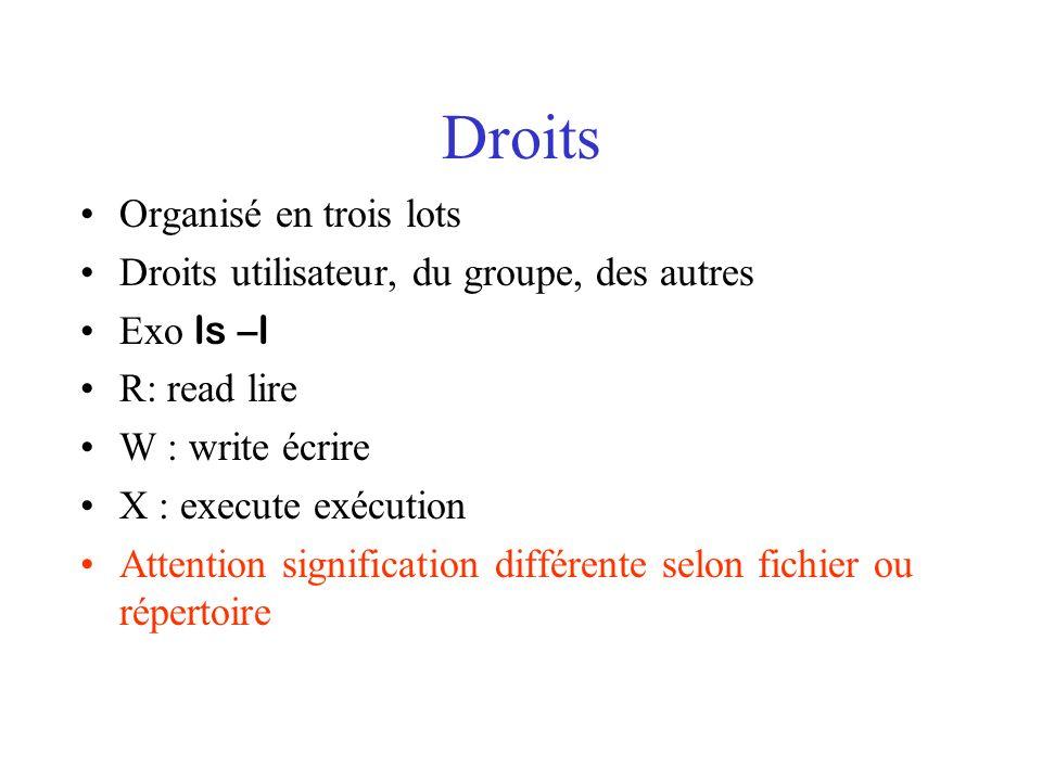 Droits Organisé en trois lots Droits utilisateur, du groupe, des autres Exo ls –l R: read lire W : write écrire X : execute exécution Attention signif