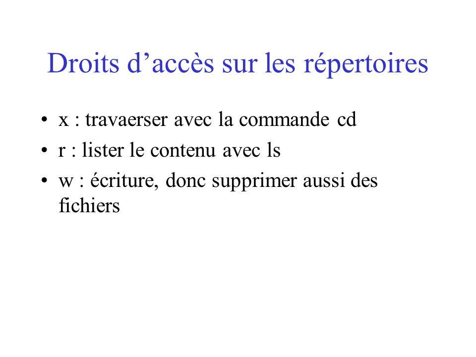 Droits daccès sur les répertoires x : travaerser avec la commande cd r : lister le contenu avec ls w : écriture, donc supprimer aussi des fichiers
