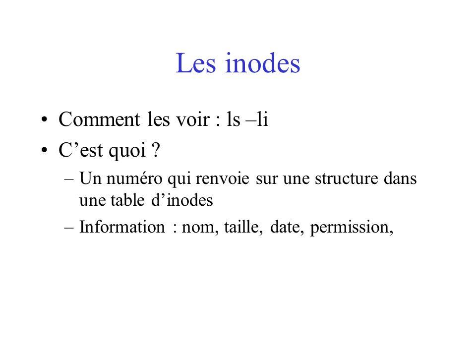 Les inodes Comment les voir : ls –li Cest quoi ? –Un numéro qui renvoie sur une structure dans une table dinodes –Information : nom, taille, date, per