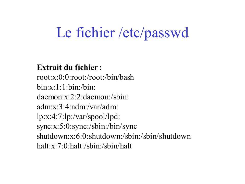 Le fichier /etc/passwd Extrait du fichier : root:x:0:0:root:/root:/bin/bash bin:x:1:1:bin:/bin: daemon:x:2:2:daemon:/sbin: adm:x:3:4:adm:/var/adm: lp: