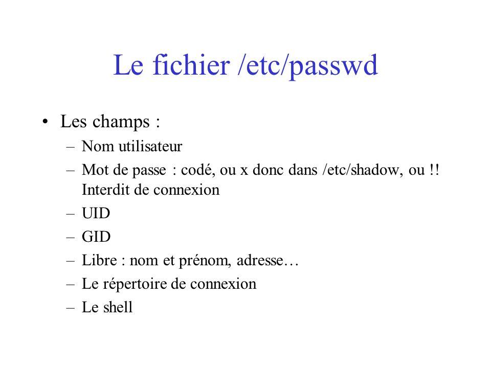 Le fichier /etc/passwd Les champs : –Nom utilisateur –Mot de passe : codé, ou x donc dans /etc/shadow, ou !! Interdit de connexion –UID –GID –Libre :