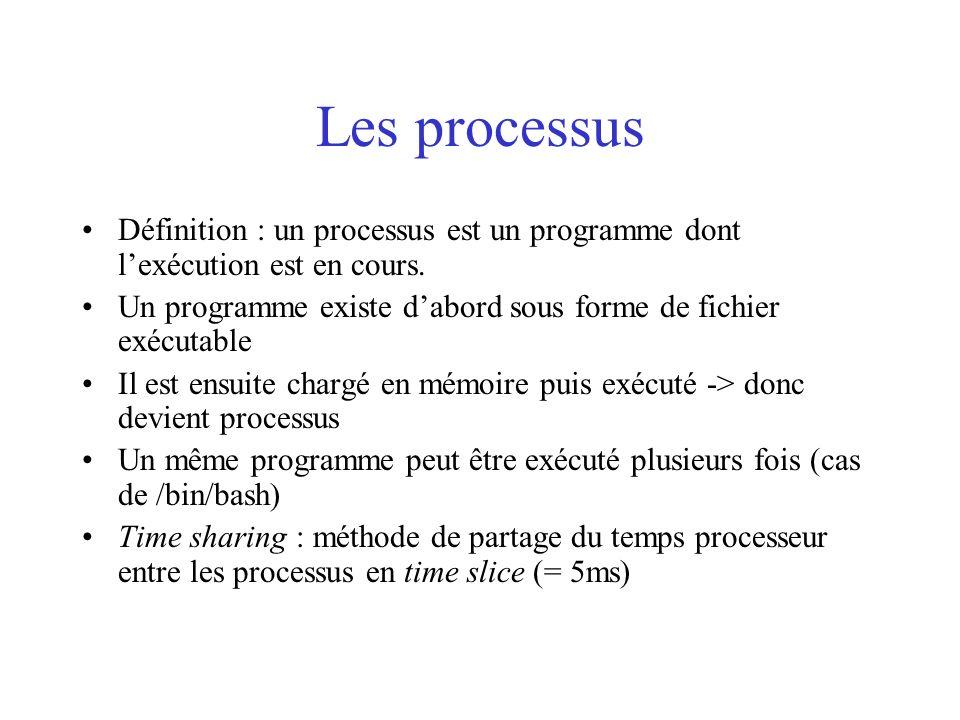 Les processus Définition : un processus est un programme dont lexécution est en cours. Un programme existe dabord sous forme de fichier exécutable Il