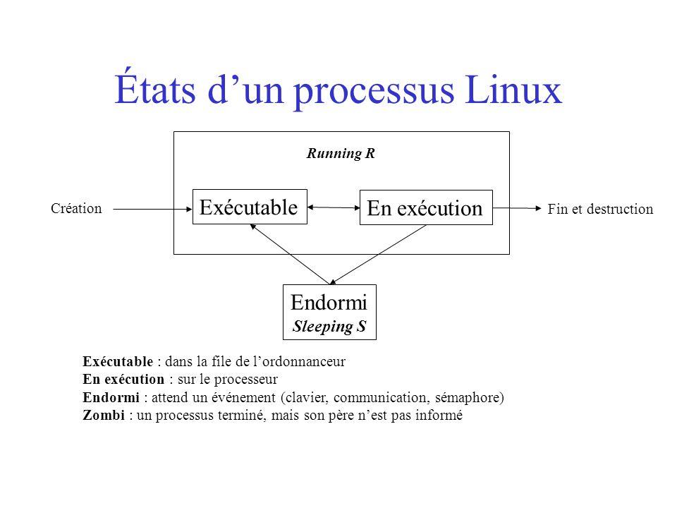 États dun processus Linux Exécutable En exécution Endormi Sleeping S Fin et destruction Running R Exécutable : dans la file de lordonnanceur En exécut