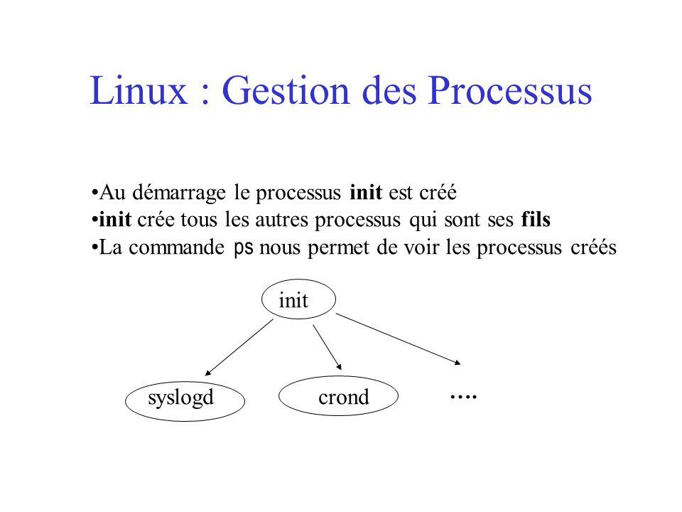 Linux : Gestion des Processus Au démarrage le processus init est créé init crée tous les autres processus qui sont ses fils La commande ps nous permet