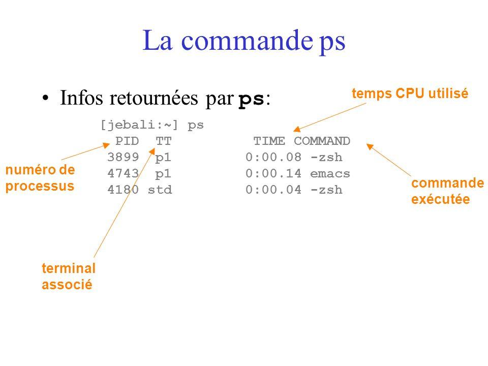 La commande ps Infos retournées par ps : [jebali:~] ps PID TT TIME COMMAND 3899 p1 0:00.08 -zsh 4743 p1 0:00.14 emacs 4180 std 0:00.04 -zsh numéro de