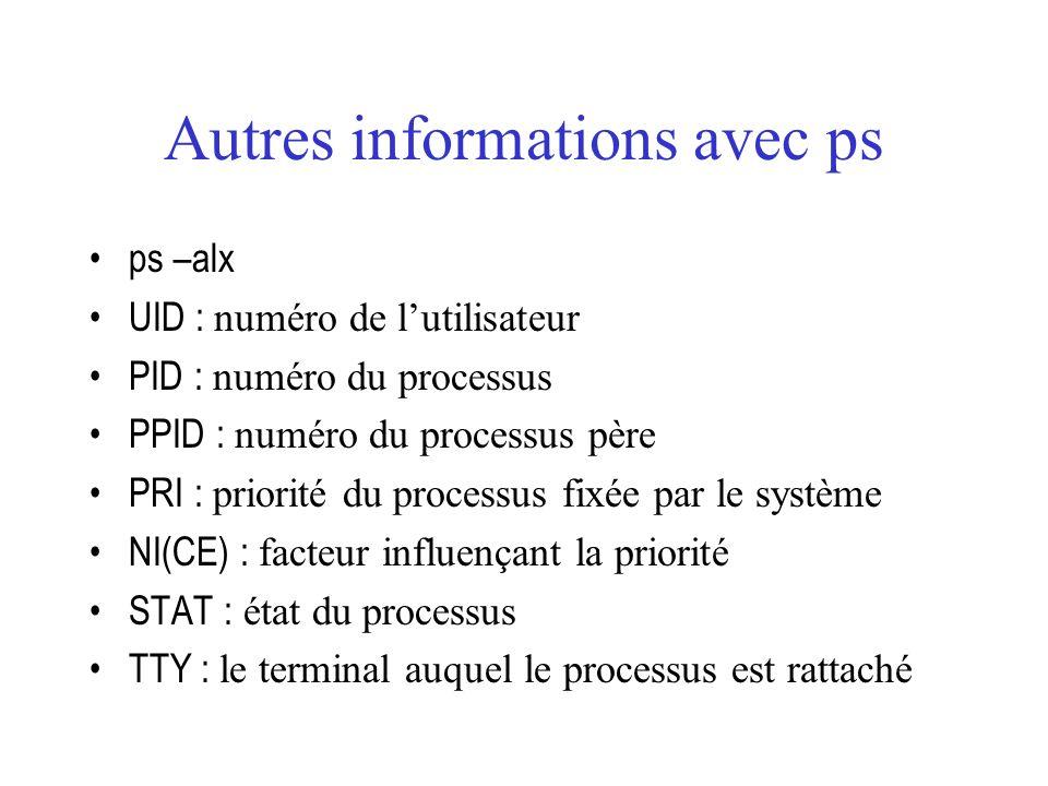 Autres informations avec ps ps –alx UID : numéro de lutilisateur PID : numéro du processus PPID : numéro du processus père PRI : priorité du processus