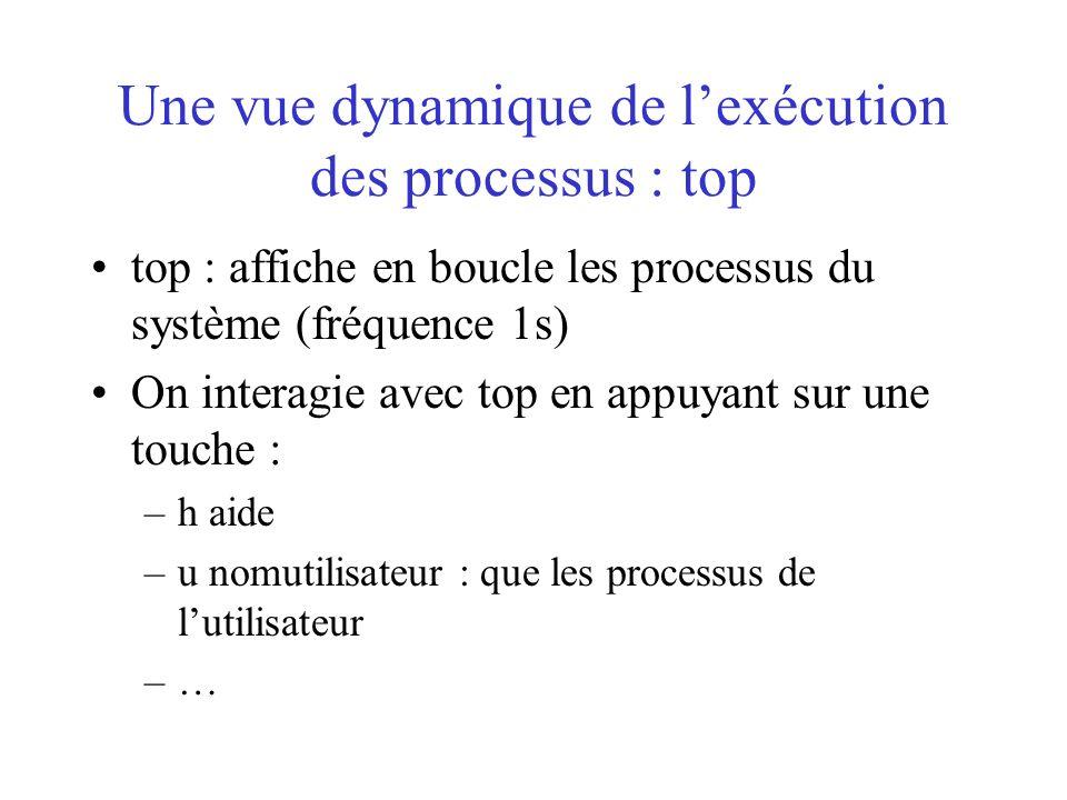 Une vue dynamique de lexécution des processus : top top : affiche en boucle les processus du système (fréquence 1s) On interagie avec top en appuyant