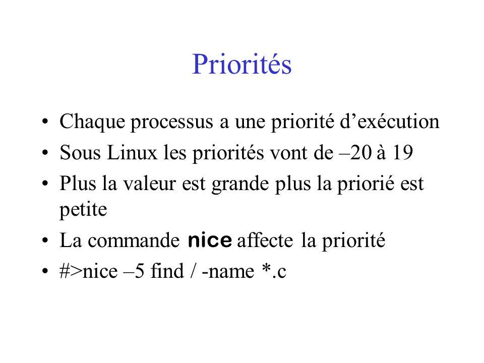 Priorités Chaque processus a une priorité dexécution Sous Linux les priorités vont de –20 à 19 Plus la valeur est grande plus la priorié est petite La