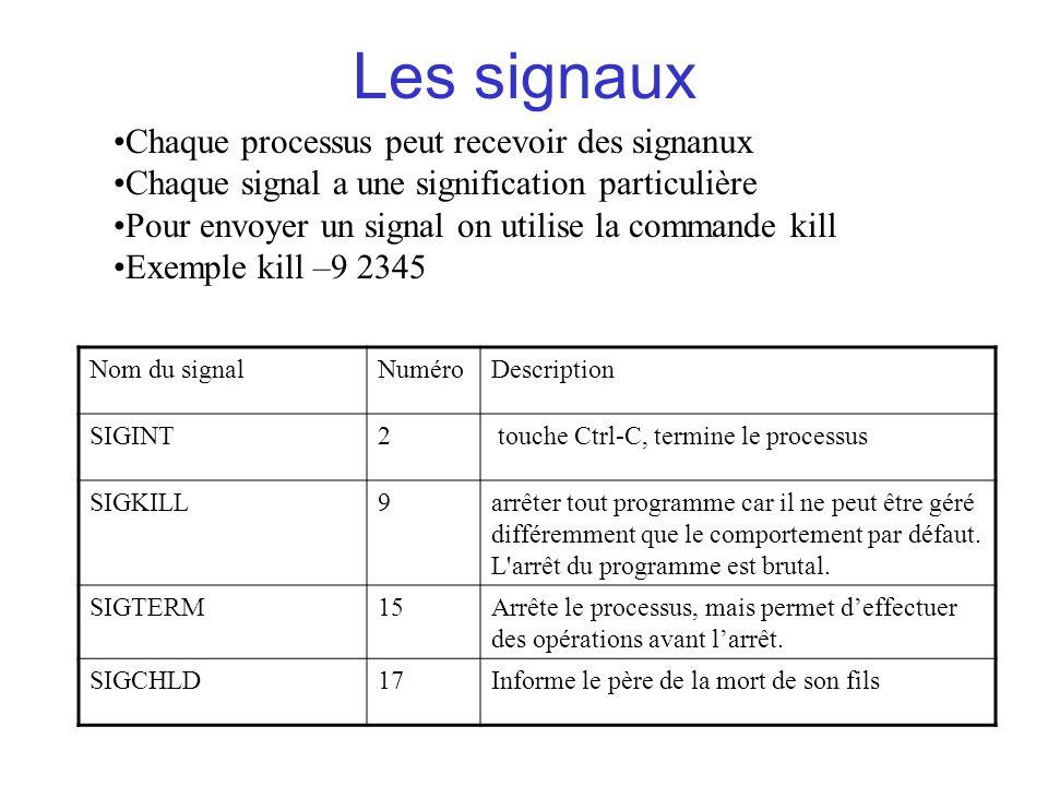 Les signaux Chaque processus peut recevoir des signanux Chaque signal a une signification particulière Pour envoyer un signal on utilise la commande k