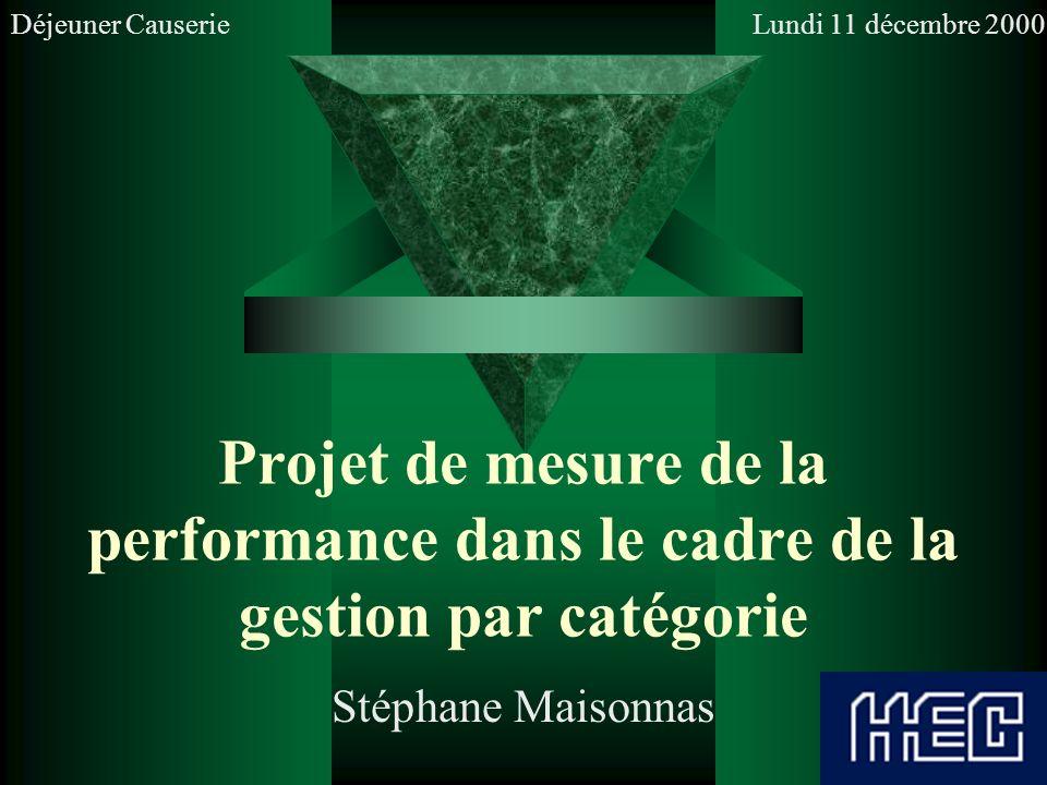 Projet de mesure de la performance dans le cadre de la gestion par catégorie Stéphane Maisonnas Déjeuner Causerie Lundi 11 décembre 2000