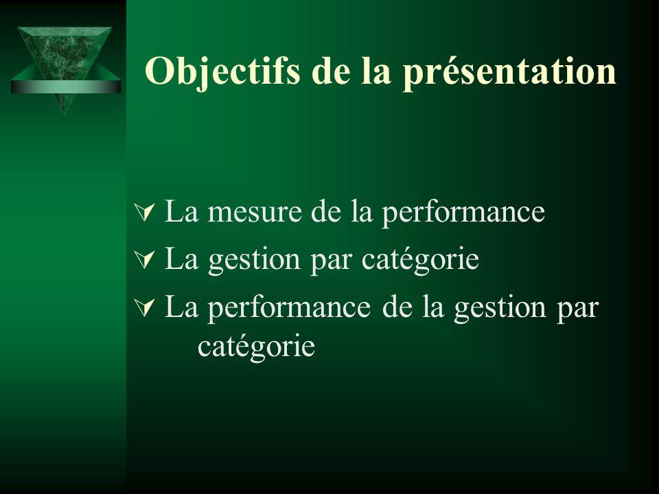 La mesure de la performance Concept multidimensionnel – équité (equity) – efficacité (effectiveness) – rendement (efficiency)