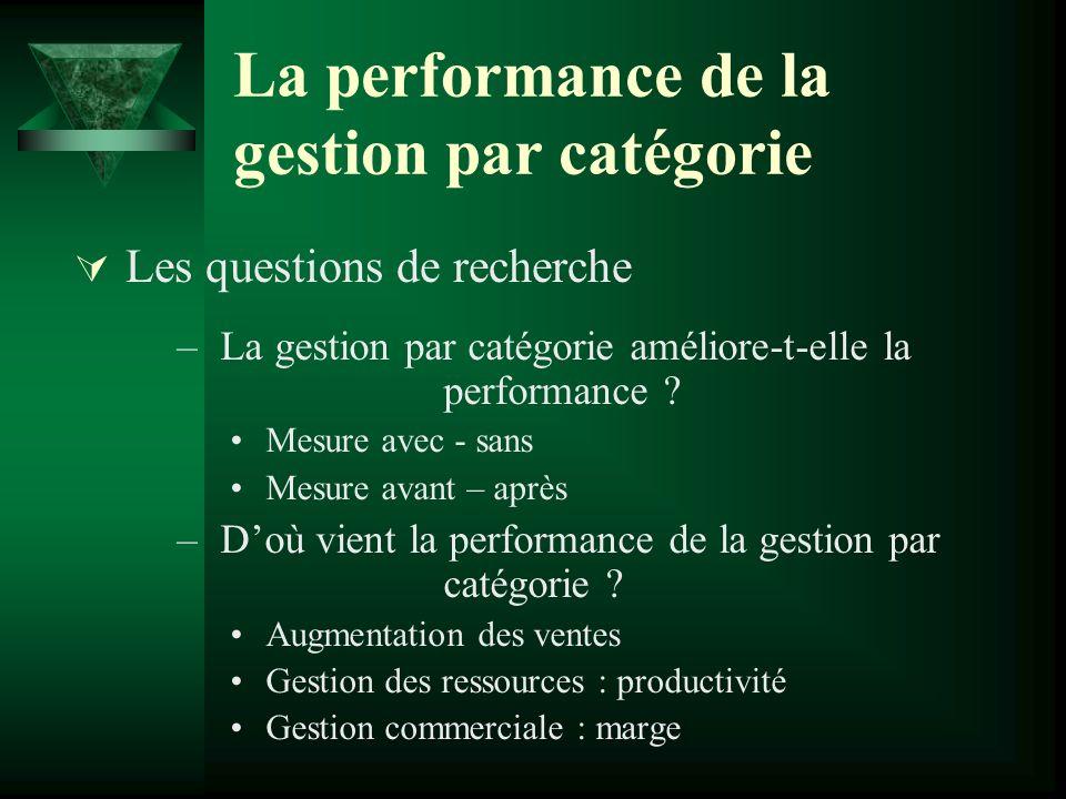 La performance de la gestion par catégorie – La gestion par catégorie améliore-t-elle la performance .