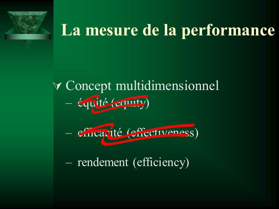 La performance de la gestion par catégorie Le modèle du profit stratégique Source : traduit de Stern et El-Ansary, 1996 Limites – trop agrégé – performance individuelle