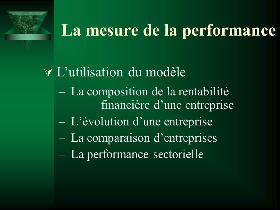 La mesure de la performance – La composition de la rentabilité financière dune entreprise – Lévolution dune entreprise – La comparaison dentreprises – La performance sectorielle Lutilisation du modèle
