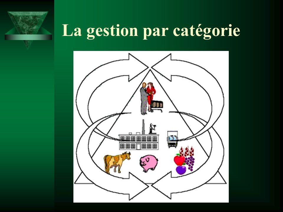 La gestion par catégorie Source : Corsten, D.