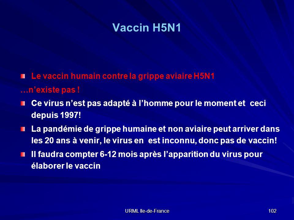 URML Ile-de-France 102 Vaccin H5N1 Le vaccin humain contre la grippe aviaire H5N1 …nexiste pas ! Ce virus nest pas adapté à lhomme pour le moment et c