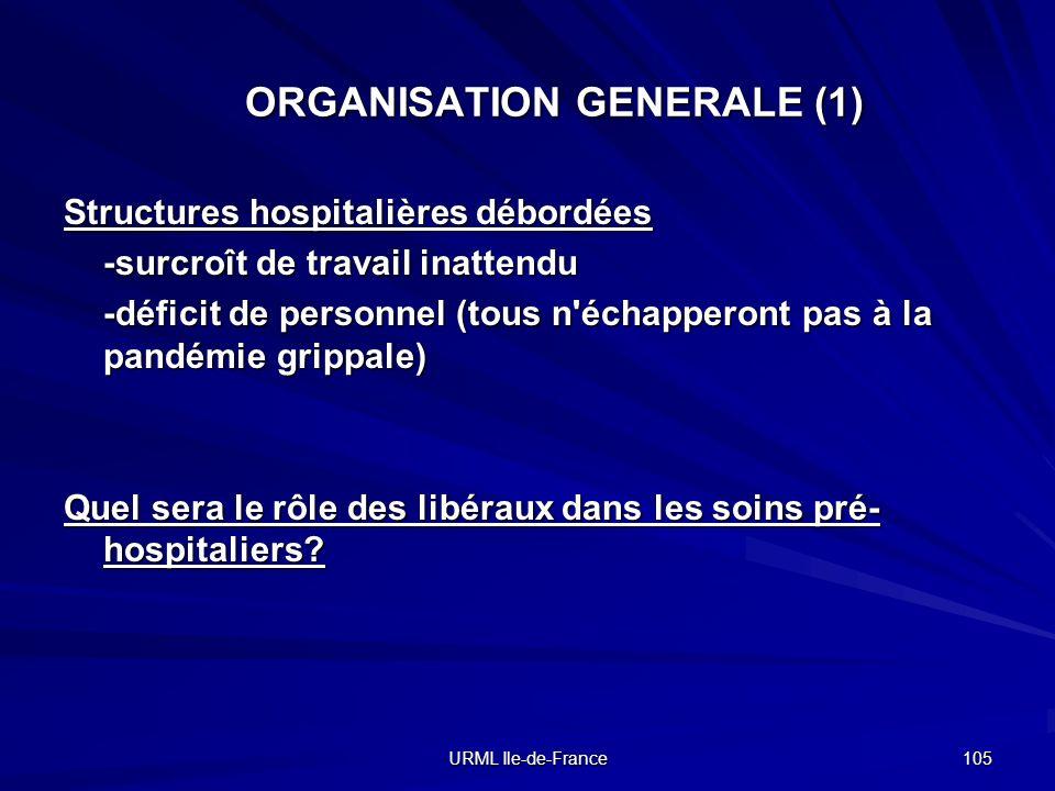 URML Ile-de-France 105 ORGANISATION GENERALE (1) Structures hospitalières débordées -surcroît de travail inattendu -déficit de personnel (tous n'échap