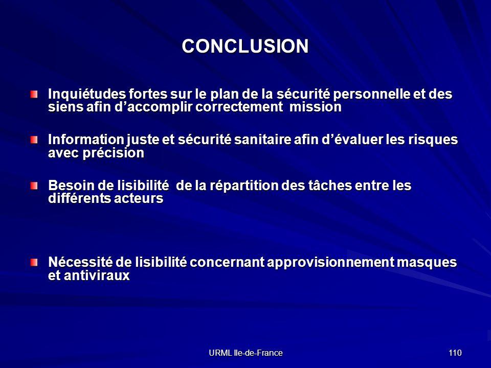 URML Ile-de-France 110 CONCLUSION Inquiétudes fortes sur le plan de la sécurité personnelle et des siens afin daccomplir correctement mission Informat