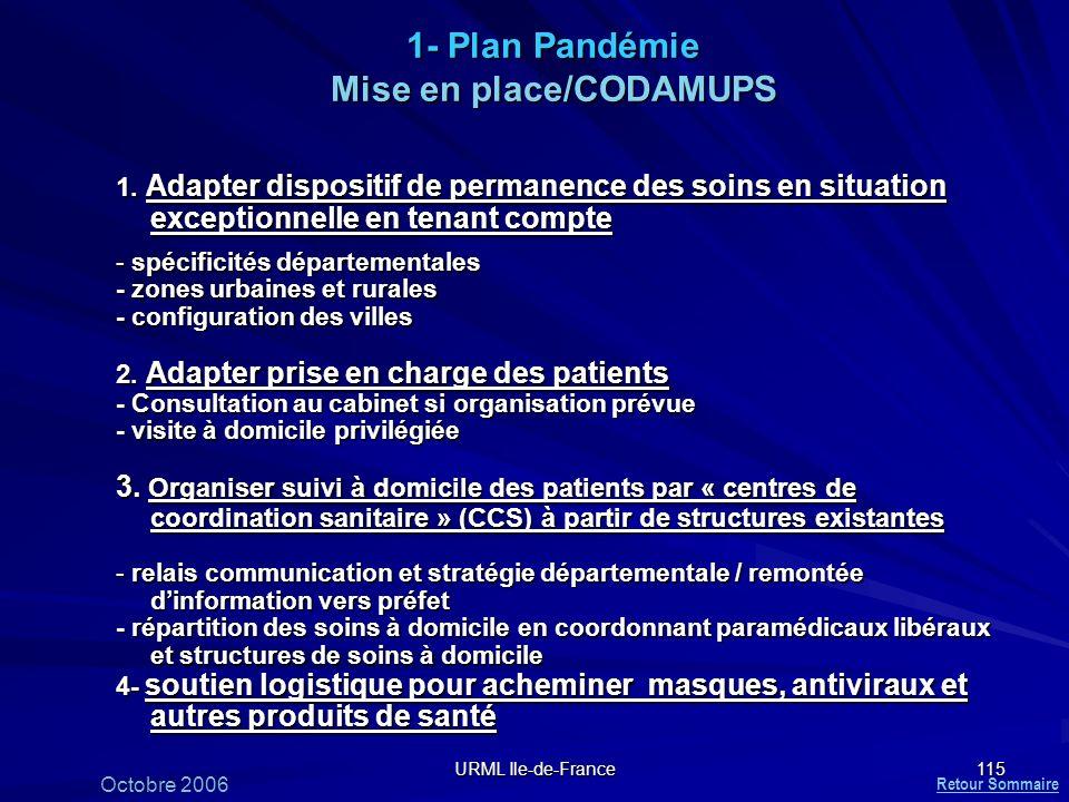 URML Ile-de-France 115 1- Plan Pandémie Mise en place/CODAMUPS 1. Adapter dispositif de permanence des soins en situation exceptionnelle en tenant com