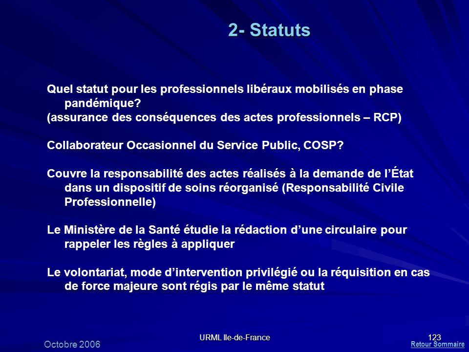 URML Ile-de-France 123 2- Statuts Quel statut pour les professionnels libéraux mobilisés en phase pandémique? (assurance des conséquences des actes pr