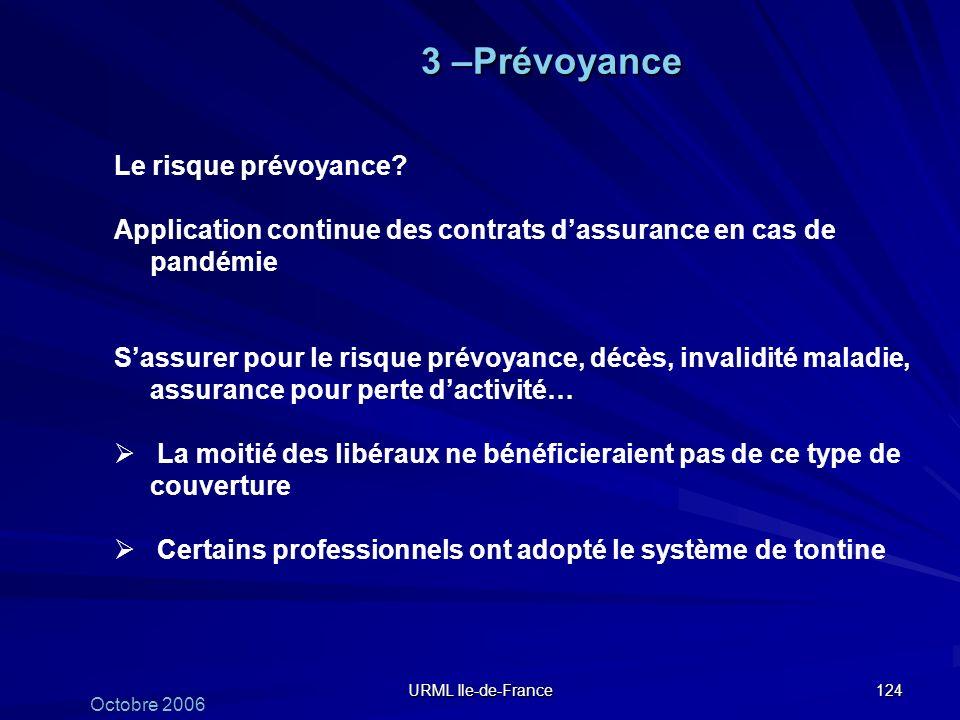 URML Ile-de-France 124 3 –Prévoyance Le risque prévoyance? Application continue des contrats dassurance en cas de pandémie Sassurer pour le risque pré