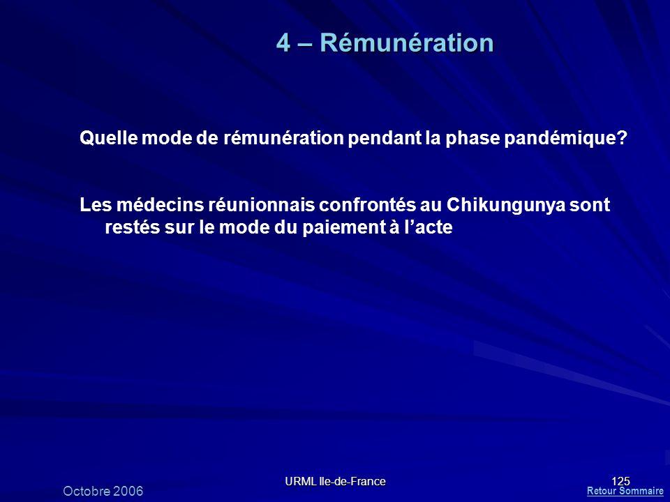 URML Ile-de-France 125 4 – Rémunération Quelle mode de rémunération pendant la phase pandémique? Les médecins réunionnais confrontés au Chikungunya so
