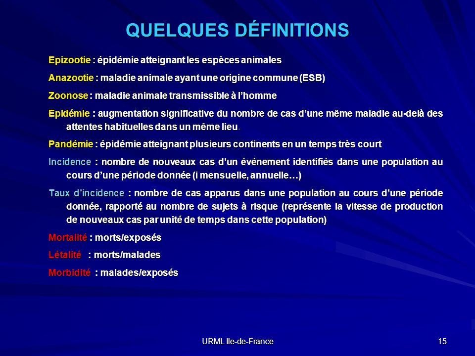 URML Ile-de-France 15 QUELQUES DÉFINITIONS Epizootie : épidémie atteignant les espèces animales Anazootie : maladie animale ayant une origine commune
