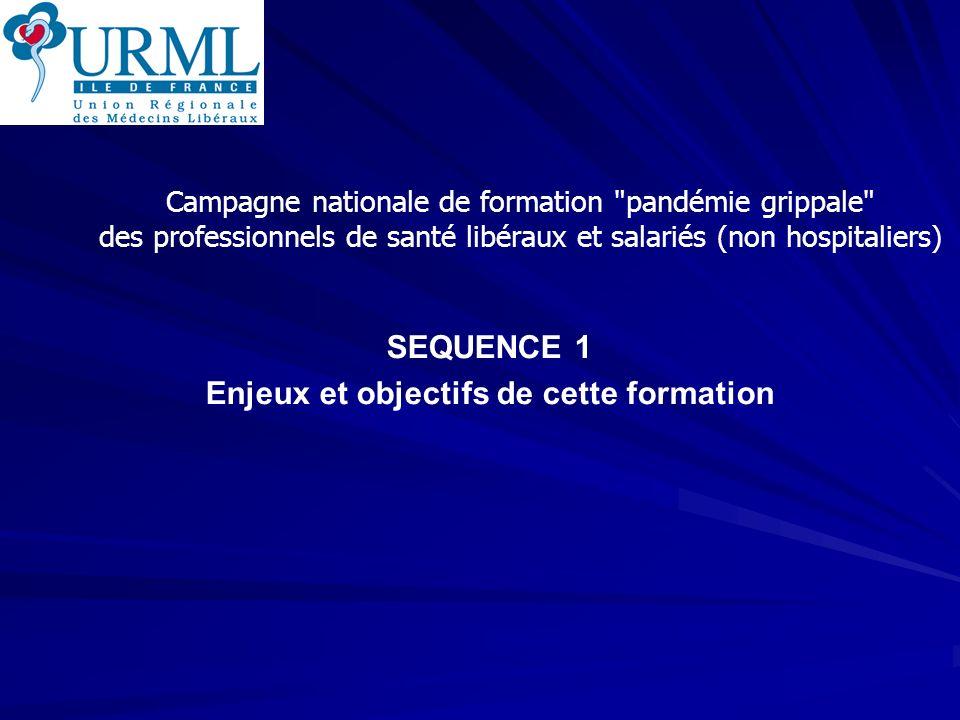URML Ile-de-France 24 4 pandémies grippales au XX eme siècle 1918 Grippe dite espagnole H1N1 – –>20 millions de morts – –1 milliard de malades – –Passage de loiseau à lhomme après plusieurs années dadaptation progressive.