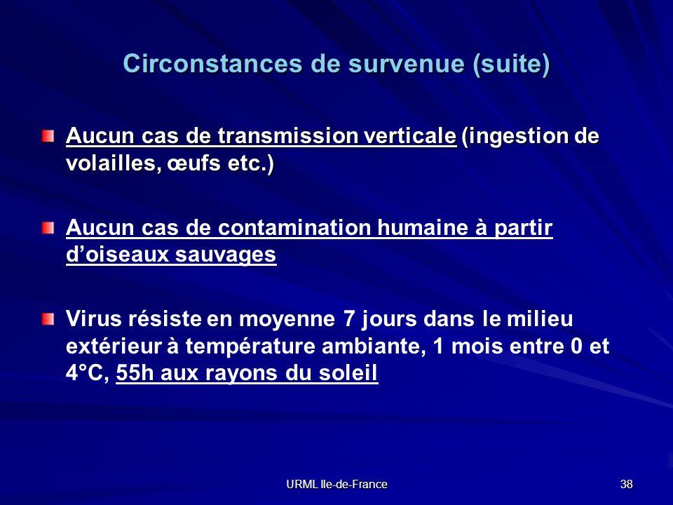 URML Ile-de-France 38 Circonstances de survenue (suite) Aucun cas de transmission verticale (ingestion de volailles, œufs etc.) Aucun cas de contamina
