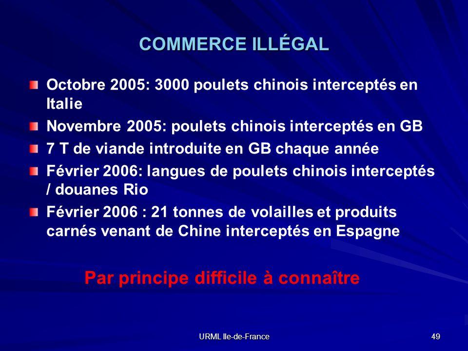 URML Ile-de-France 49 COMMERCE ILLÉGAL Octobre 2005: 3000 poulets chinois interceptés en Italie Novembre 2005: poulets chinois interceptés en GB 7 T d
