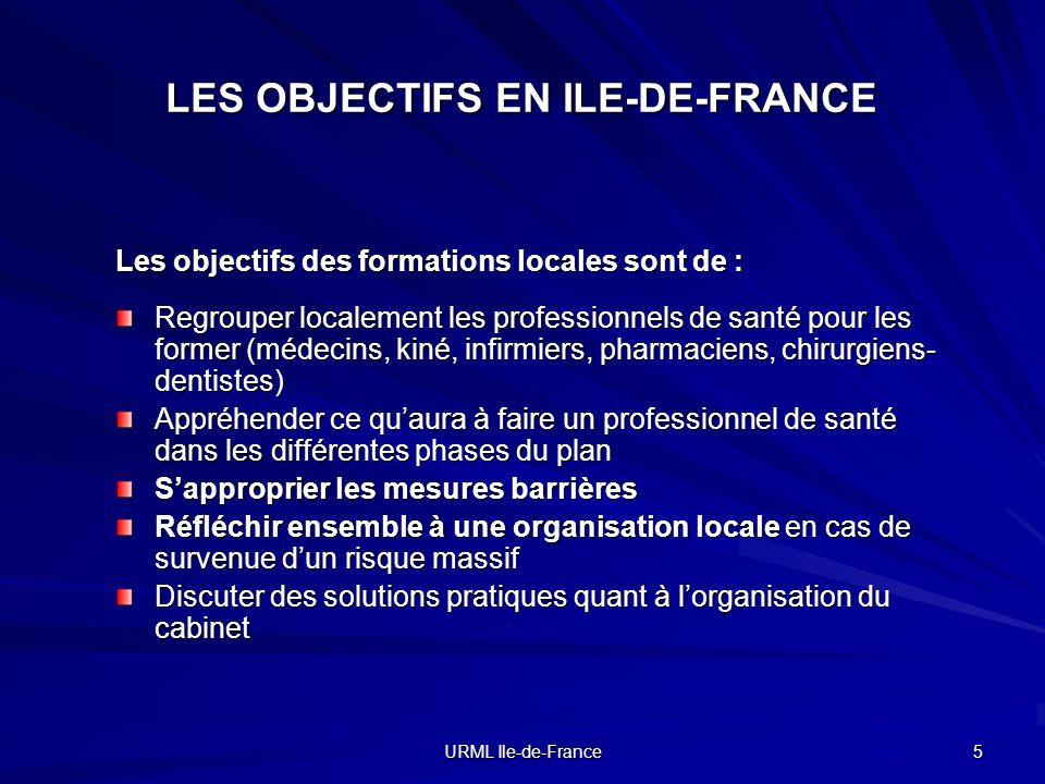 URML Ile-de-France 26 Formes épidémiologiques Épizootie et panzootie 2004-2006 : Peste aviaire H5N1HP sur les oiseaux délevage dAsie du SE (centaines de millions doiseaux domestiques morts) (vaccin) Cas sporadiques humains à H5N1 (Homme faiblement réceptif) 2004-2006 : 282 cas et 169 morts / 2 milliards dexposés (pas de vaccin) Épidémie saisonnière (H3N2) 2000 morts / an en France (vaccin) Pandémie : risque potentiel pour H5N1 humanisé???ou H2N2 (théorie cyclique de lOMS)?.