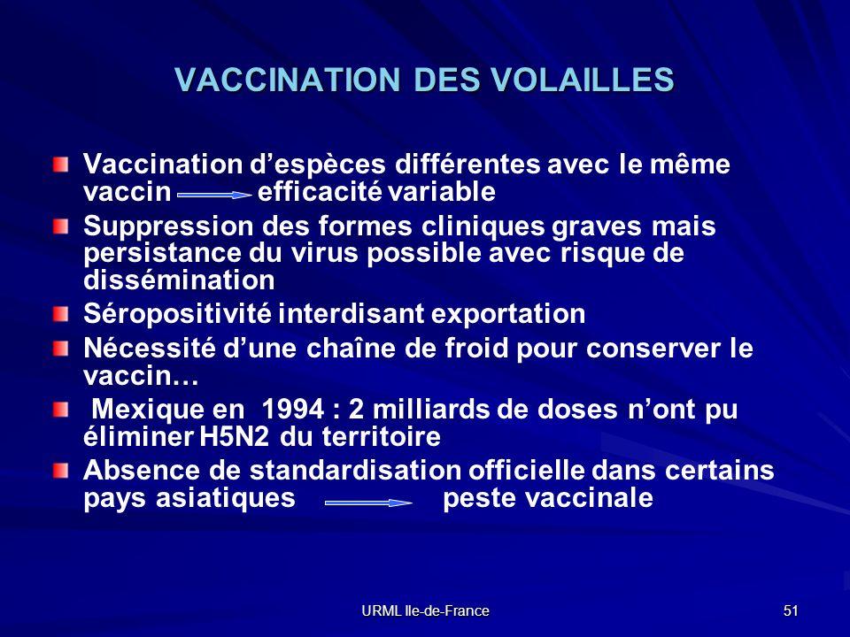 URML Ile-de-France 51 VACCINATION DES VOLAILLES Vaccination despèces différentes avec le même vaccin efficacité variable Suppression des formes cliniq