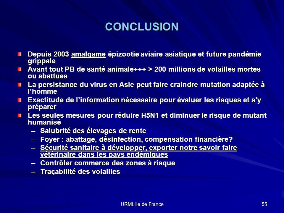 URML Ile-de-France 55 CONCLUSION Depuis 2003 amalgame épizootie aviaire asiatique et future pandémie grippale Avant tout PB de santé animale+++ > 200