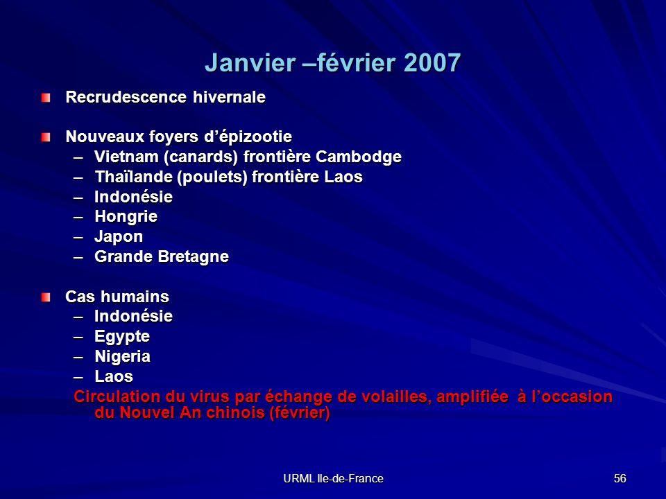 URML Ile-de-France 56 Janvier –février 2007 Recrudescence hivernale Nouveaux foyers dépizootie –Vietnam (canards) frontière Cambodge –Thaïlande (poule