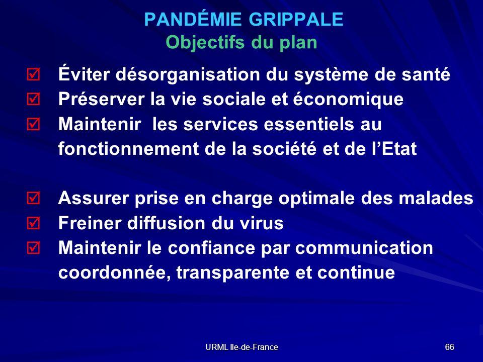 URML Ile-de-France 66 PANDÉMIE GRIPPALE Objectifs du plan Éviter désorganisation du système de santé Préserver la vie sociale et économique Maintenir