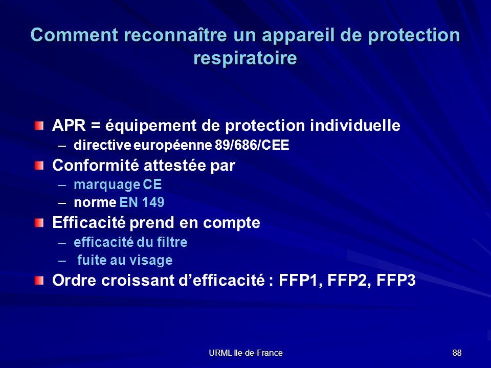 URML Ile-de-France 88 APR = équipement de protection individuelle – –directive européenne 89/686/CEE Conformité attestée par – –marquage CE – –norme E