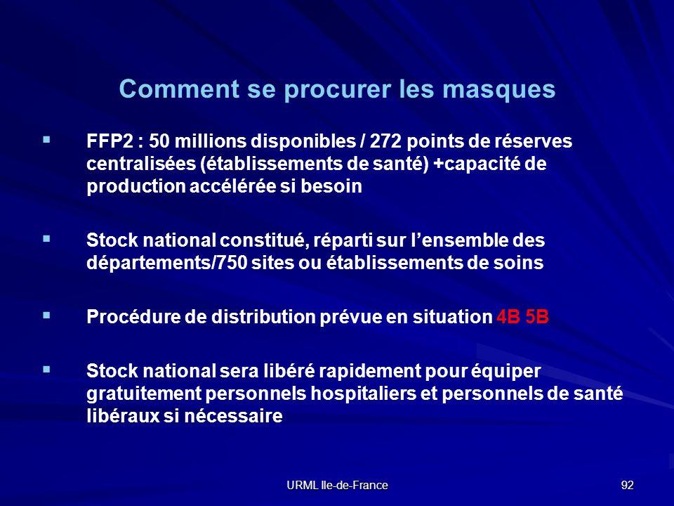 URML Ile-de-France 92 Comment se procurer les masques FFP2 : 50 millions disponibles / 272 points de réserves centralisées (établissements de santé) +