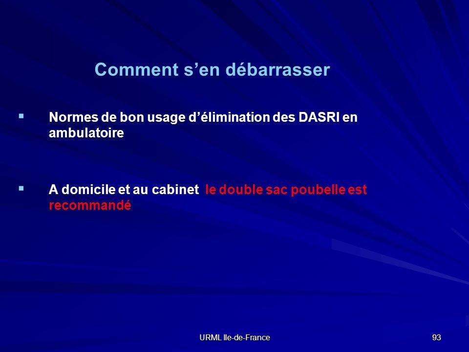 URML Ile-de-France 93 Comment sen débarrasser Normes de bon usage délimination des DASRI en ambulatoire A domicile et au cabinet le double sac poubell