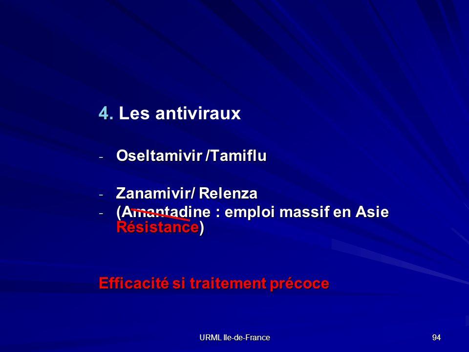URML Ile-de-France 94 4. 4. Les antiviraux - Oseltamivir /Tamiflu - Zanamivir/ Relenza - (Amantadine : emploi massif en Asie Résistance) Efficacité si