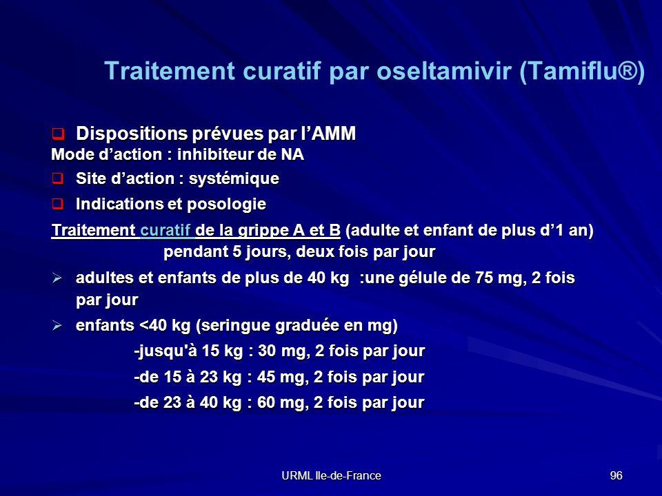 URML Ile-de-France 96 Traitement curatif par oseltamivir (Tamiflu®) Dispositions prévues par lAMM Dispositions prévues par lAMM Mode daction : inhibit