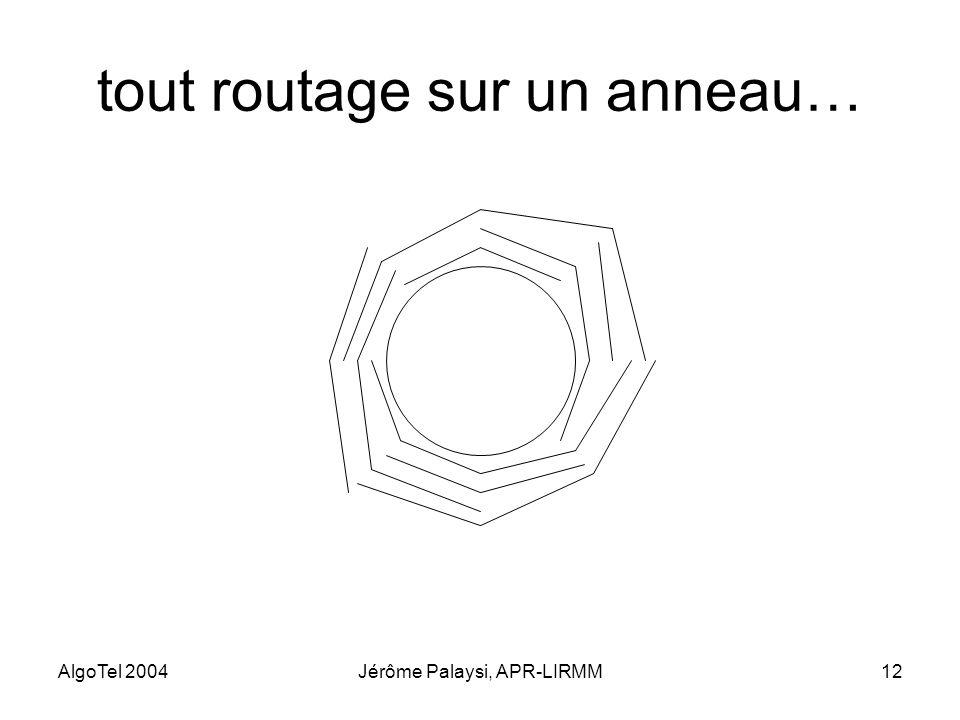 AlgoTel 2004Jérôme Palaysi, APR-LIRMM12 tout routage sur un anneau…
