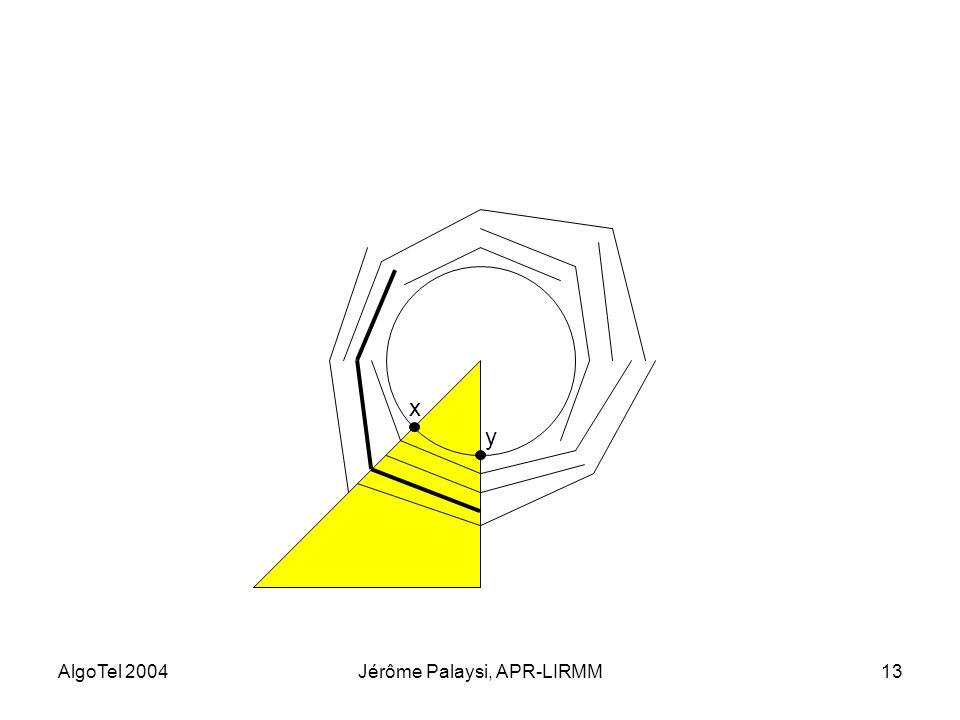 AlgoTel 2004Jérôme Palaysi, APR-LIRMM13 x y
