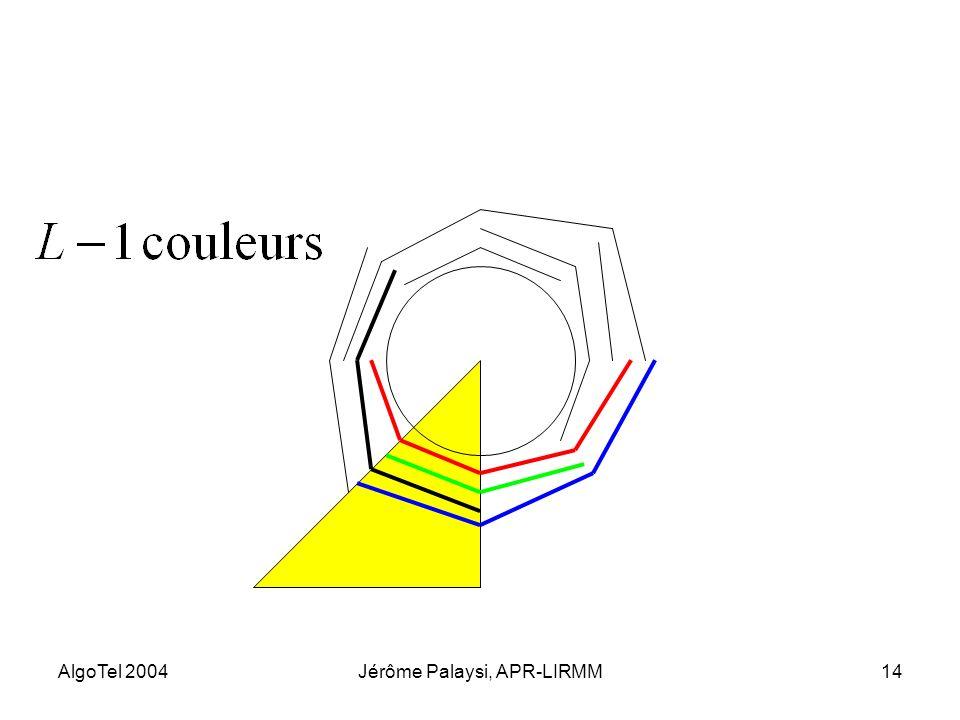 AlgoTel 2004Jérôme Palaysi, APR-LIRMM14