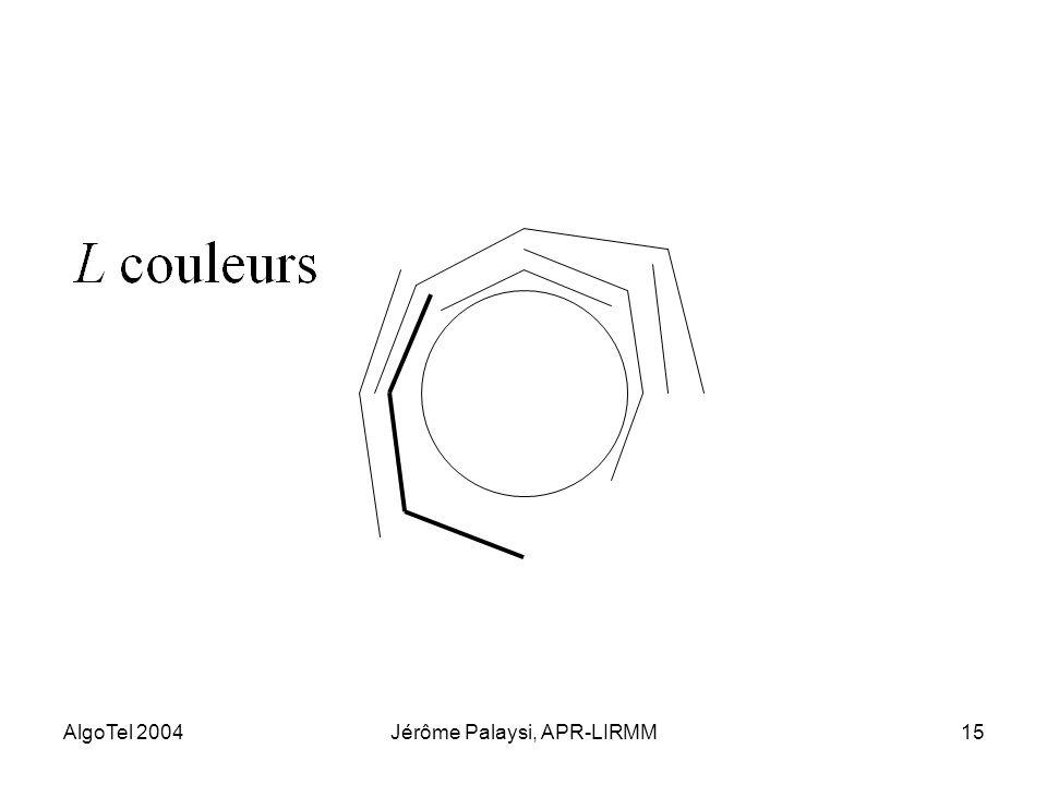 AlgoTel 2004Jérôme Palaysi, APR-LIRMM15
