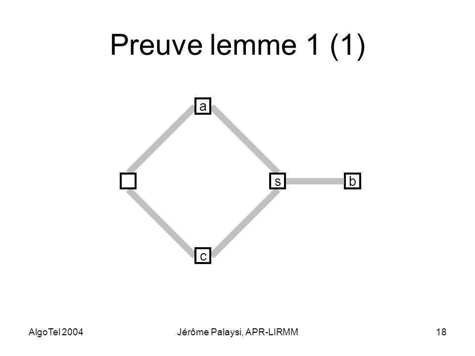AlgoTel 2004Jérôme Palaysi, APR-LIRMM18 Preuve lemme 1 (1) b c a s