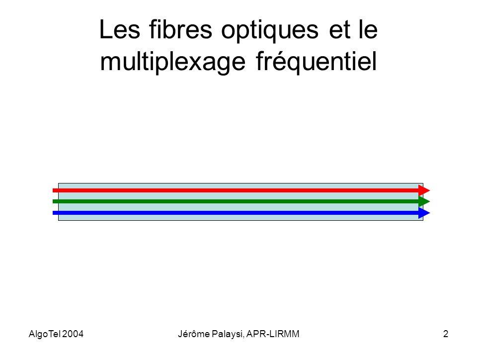 AlgoTel 2004Jérôme Palaysi, APR-LIRMM2 Les fibres optiques et le multiplexage fréquentiel